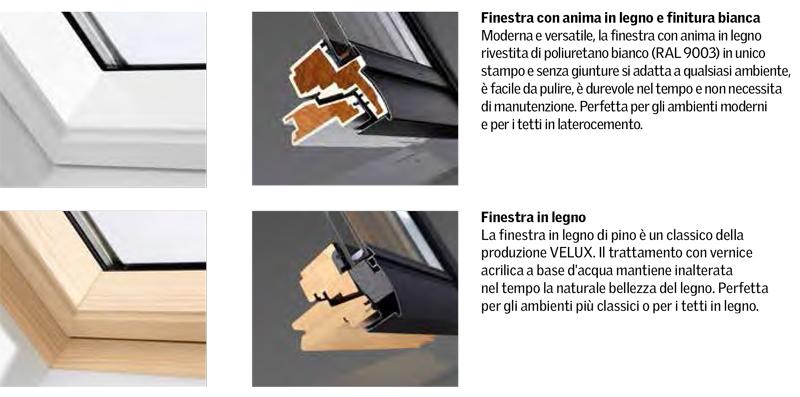 Finestre da tetto velux finestra da tetto e lucernario for Velux tetto in legno